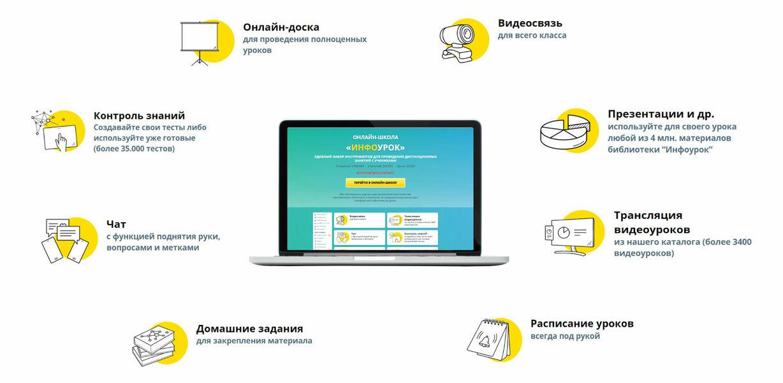 Онлайн-школа «Инфоурок» - оптимальный инструмент для перехода на дистанционное обучение
